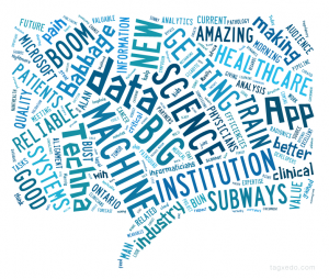 Techna2015-wordcloud